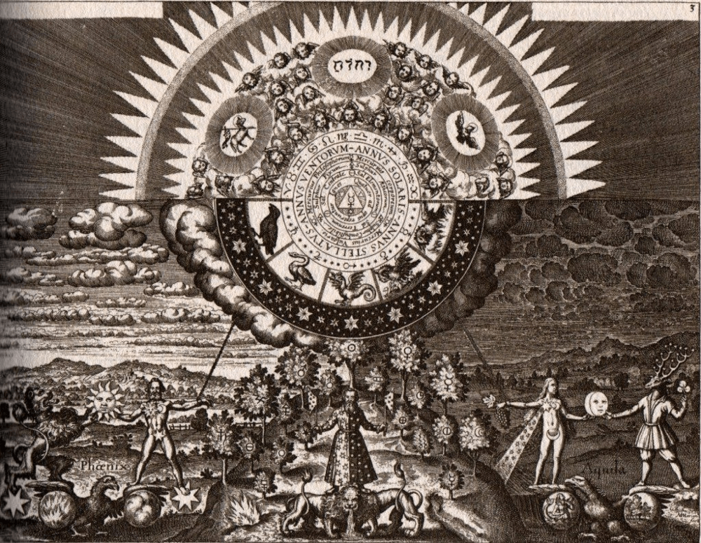 the 7 principles of hermeticism